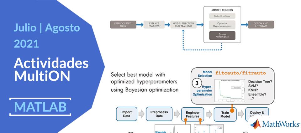 Adopción de IA con AutoML e Interpretabilidad