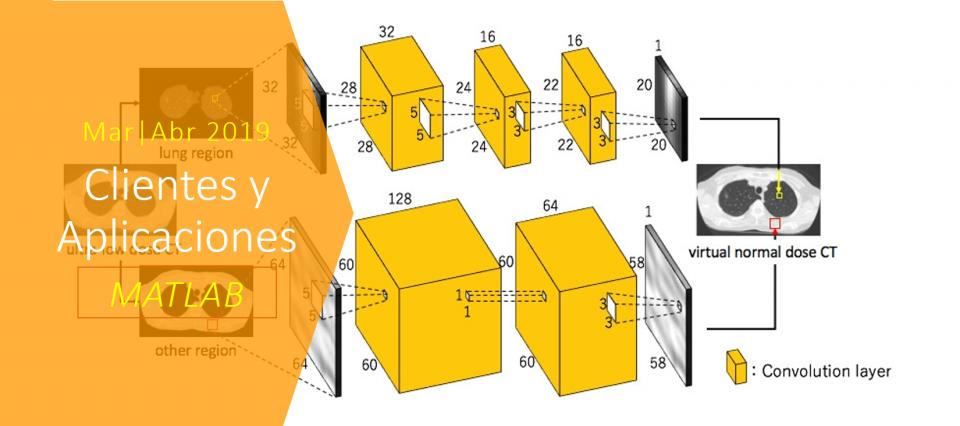 Uso de Deep Learning para reducir el riesgo de exposición a la radiación en las imágenes por TC