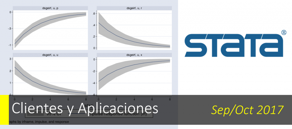 DSGEs linealizados en Stata