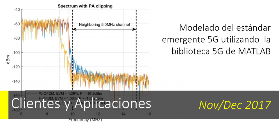 Modelado del estándar emergente 5G utilizando  la biblioteca 5G de MATLAB
