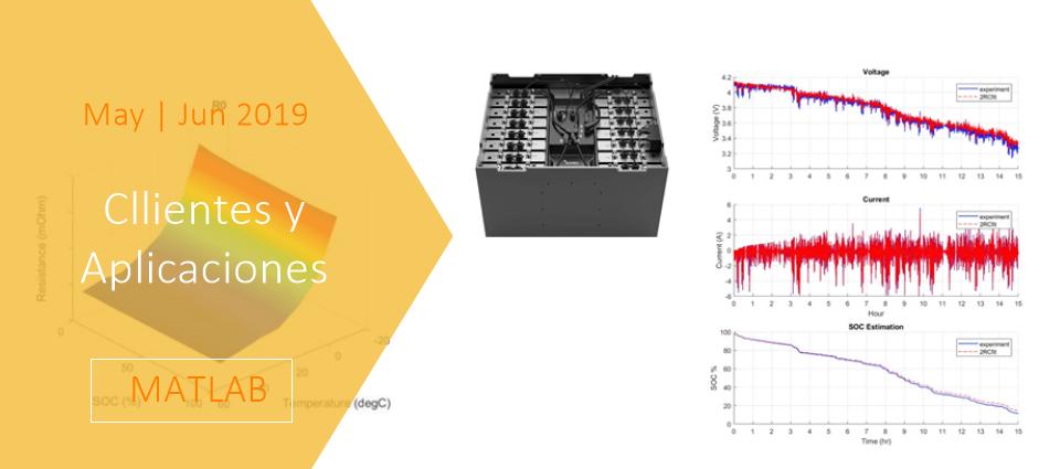 Modelado y simulación del rendimiento de la batería para la optimización del diseño