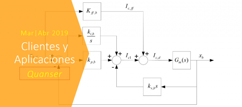 Artículo escrito por Michel Levis. Application Engineer | Quanser Inc.